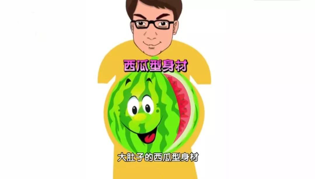 【科普】最新公布,这种饮食方式排名第一!照着吃准没错!