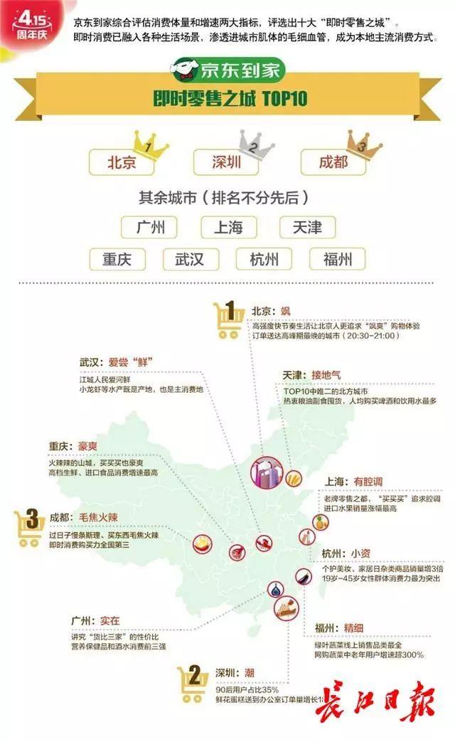 民生   吃货立功!不服不行!全国最爱吃小龙虾的城市是武汉