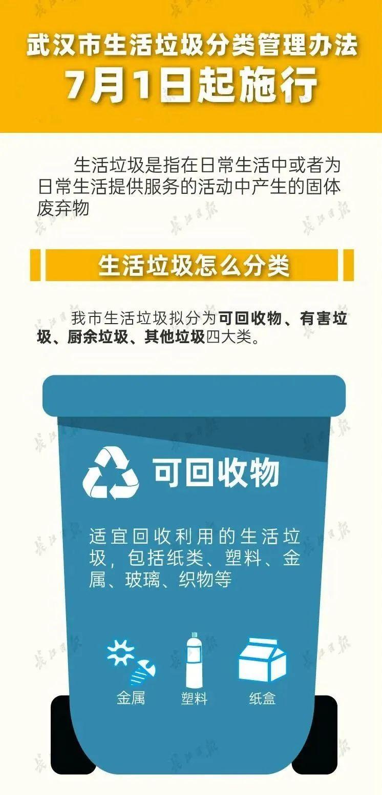 7月1日起施行!武汉出台生活垃圾